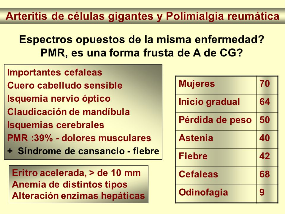 Arteritis de células gigantes y Polimialgia reumática