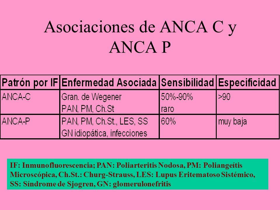 Asociaciones de ANCA C y ANCA P