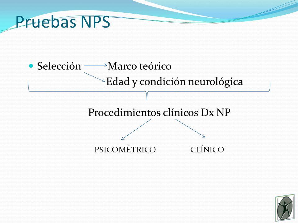 Procedimientos clínicos Dx NP