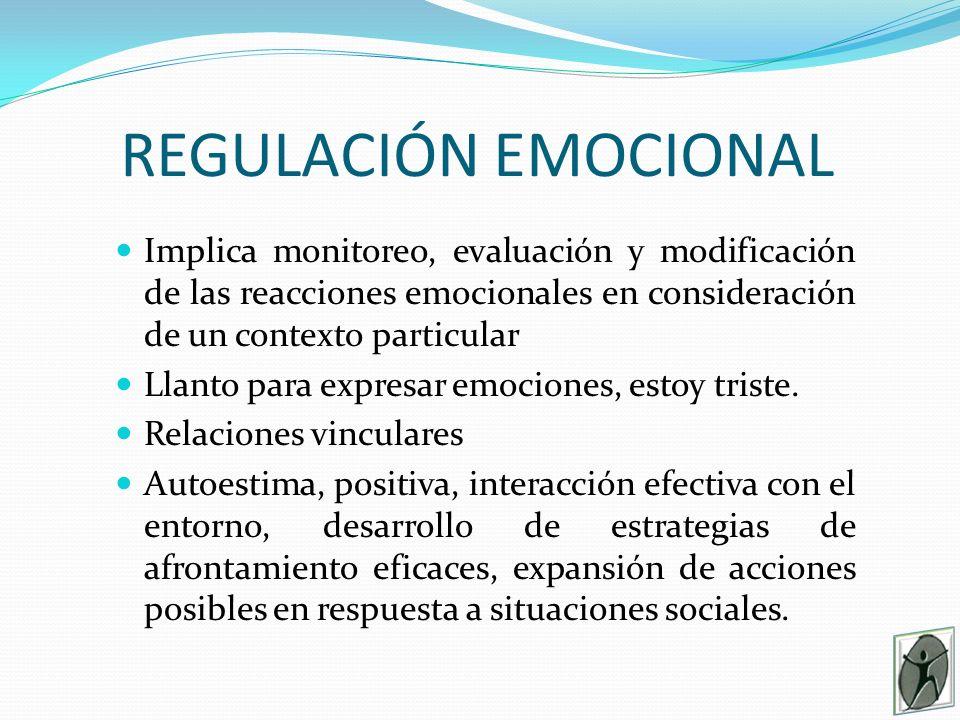 REGULACIÓN EMOCIONAL Implica monitoreo, evaluación y modificación de las reacciones emocionales en consideración de un contexto particular.