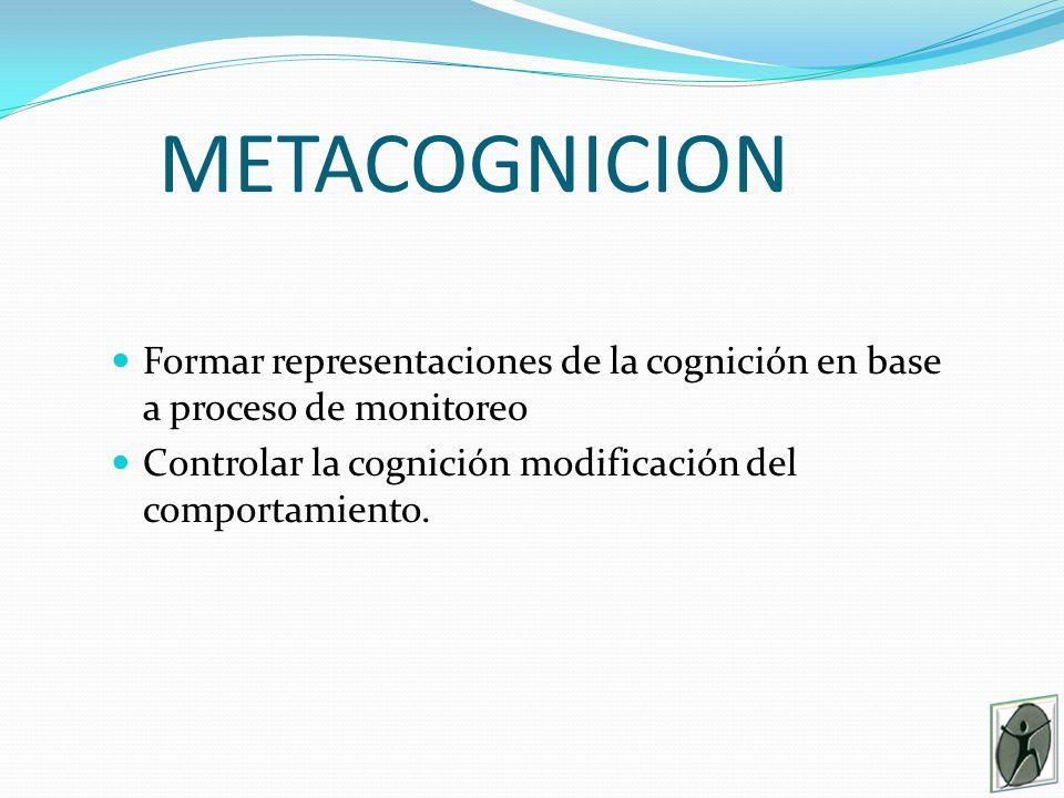 METACOGNICION Formar representaciones de la cognición en base a proceso de monitoreo.
