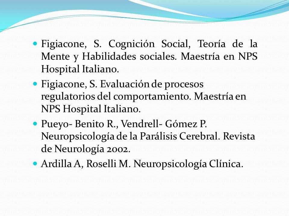 Figiacone, S. Cognición Social, Teoría de la Mente y Habilidades sociales. Maestría en NPS Hospital Italiano.