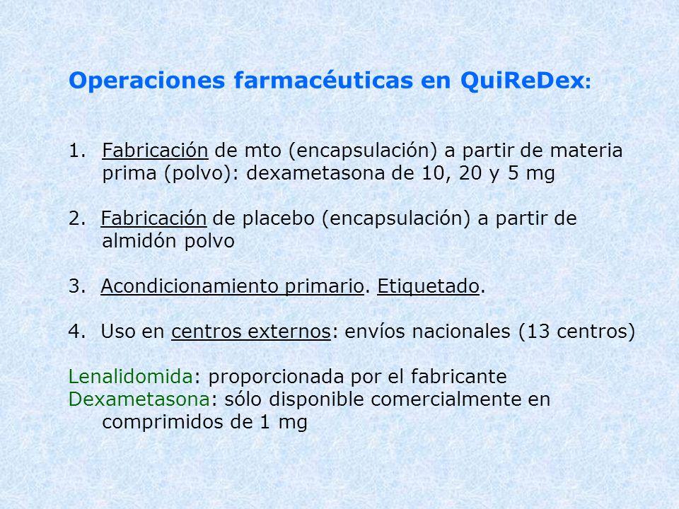 Operaciones farmacéuticas en QuiReDex: