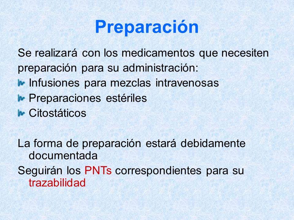 Preparación Se realizará con los medicamentos que necesiten
