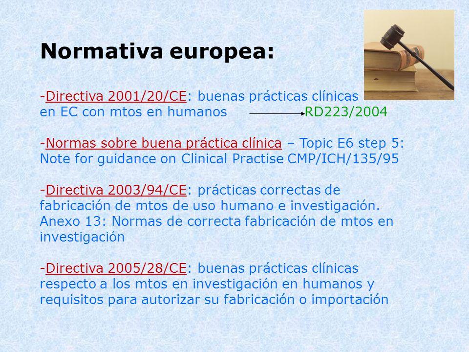 Normativa europea: Directiva 2001/20/CE: buenas prácticas clínicas