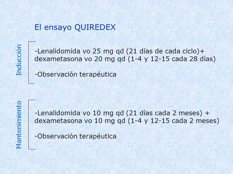 El ensayo QUIREDEX Lenalidomida vo 25 mg qd (21 días de cada ciclo)+ dexametasona vo 20 mg qd (1-4 y 12-15 cada 28 días)