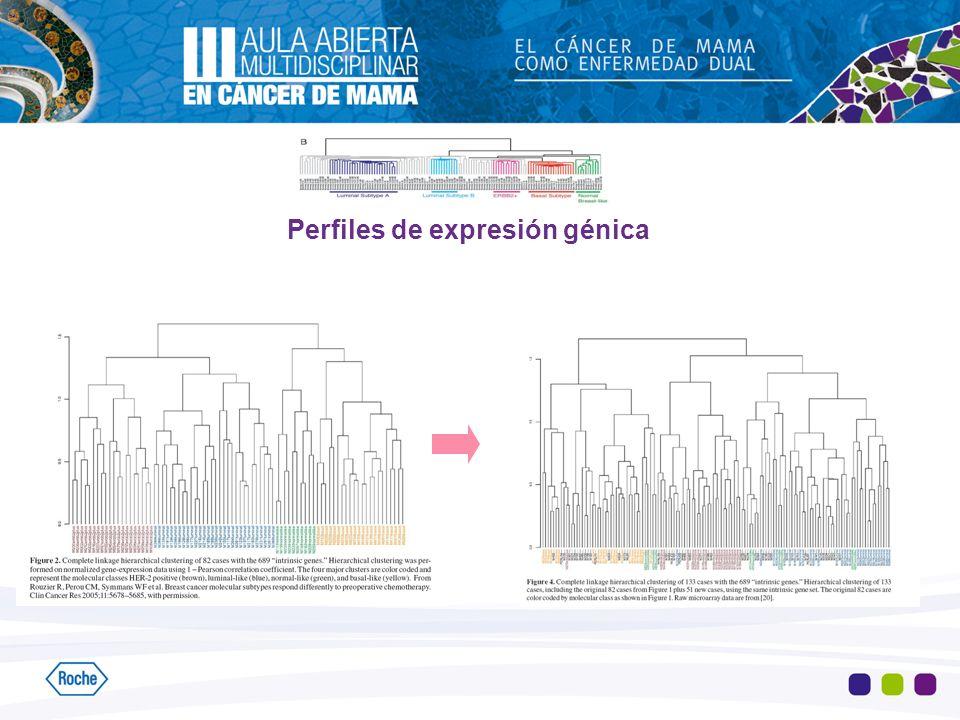Perfiles de expresión génica