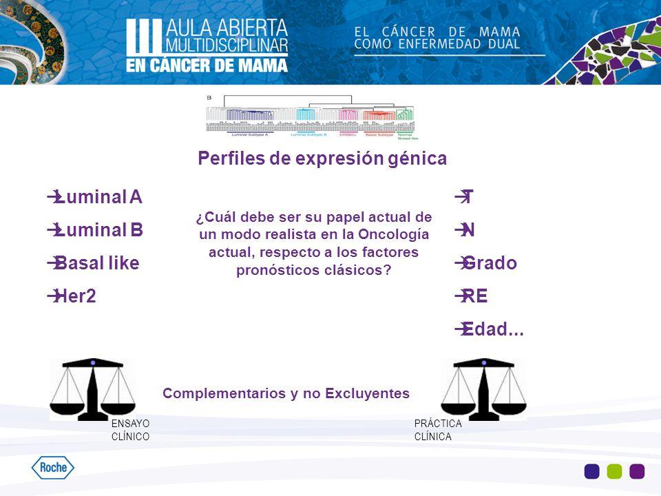 Perfiles de expresión génica Complementarios y no Excluyentes
