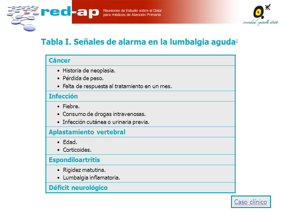 Tabla I. Señales de alarma en la lumbalgia aguda3