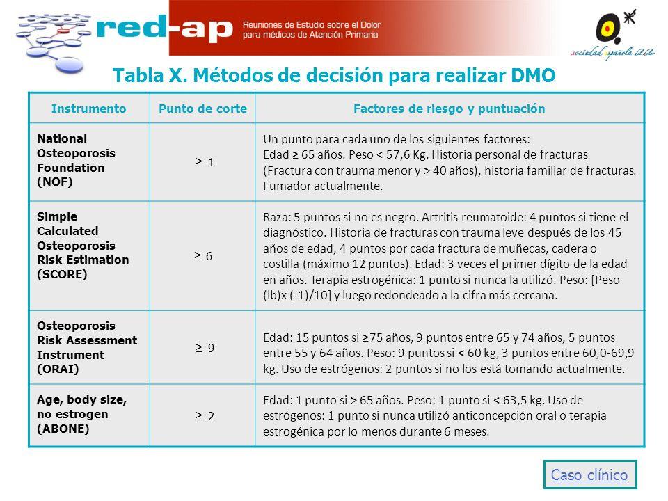 Tabla X. Métodos de decisión para realizar DMO