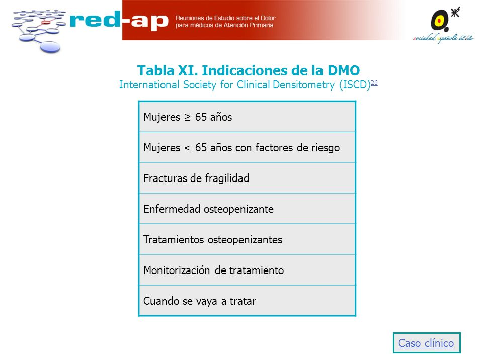 Tabla XI. Indicaciones de la DMO International Society for Clinical Densitometry (ISCD)26