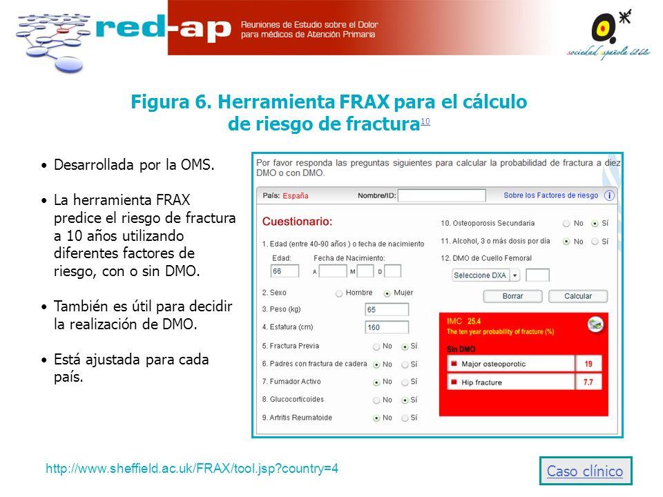 Figura 6. Herramienta FRAX para el cálculo de riesgo de fractura10