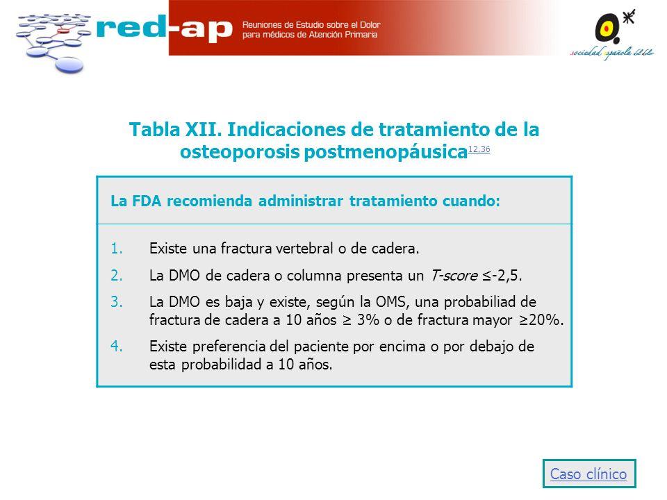 Tabla XII. Indicaciones de tratamiento de la osteoporosis postmenopáusica12,36
