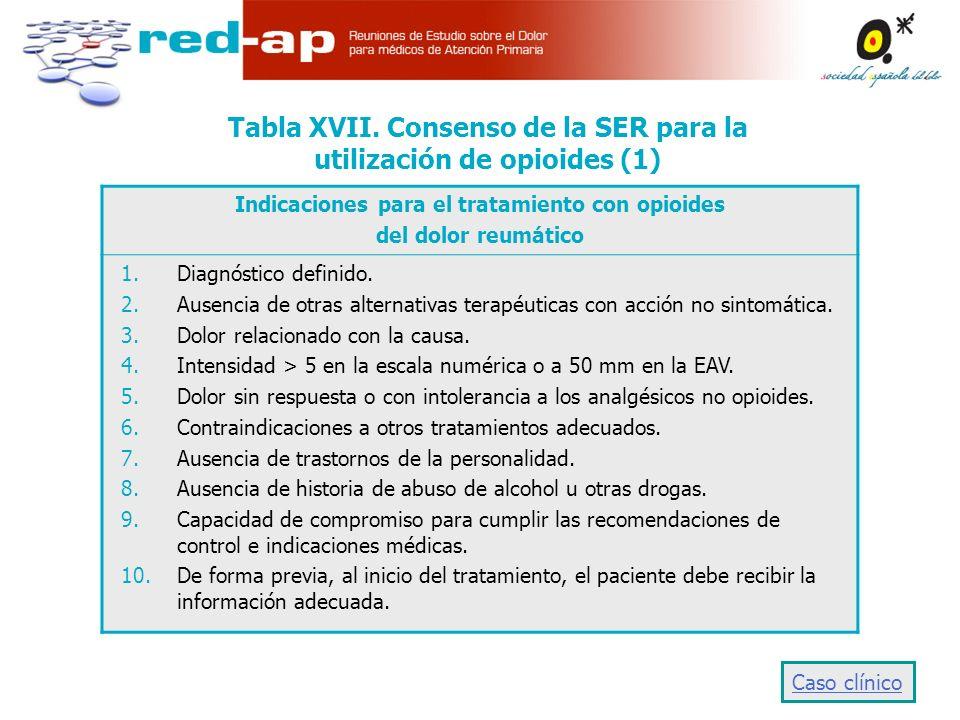 Tabla XVII. Consenso de la SER para la utilización de opioides (1)