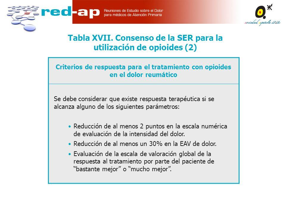 Tabla XVII. Consenso de la SER para la utilización de opioides (2)
