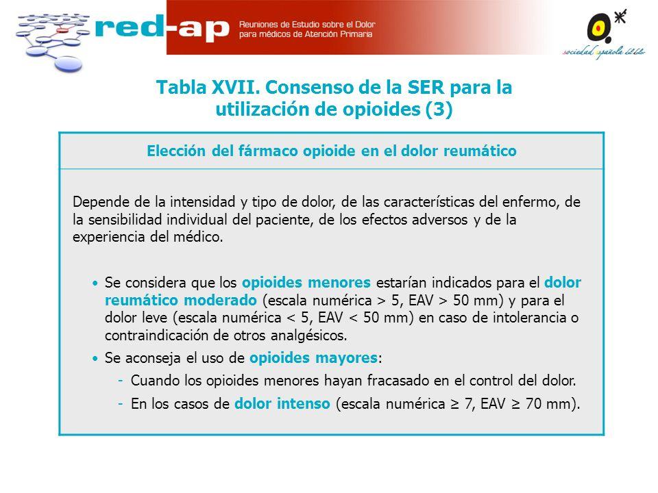 Tabla XVII. Consenso de la SER para la utilización de opioides (3)