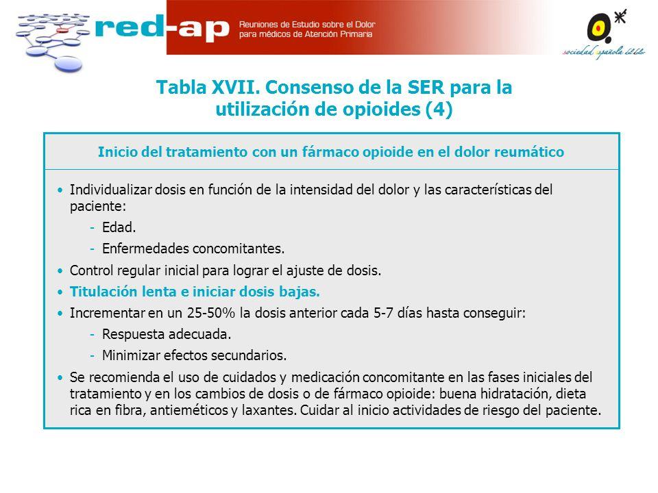 Tabla XVII. Consenso de la SER para la utilización de opioides (4)