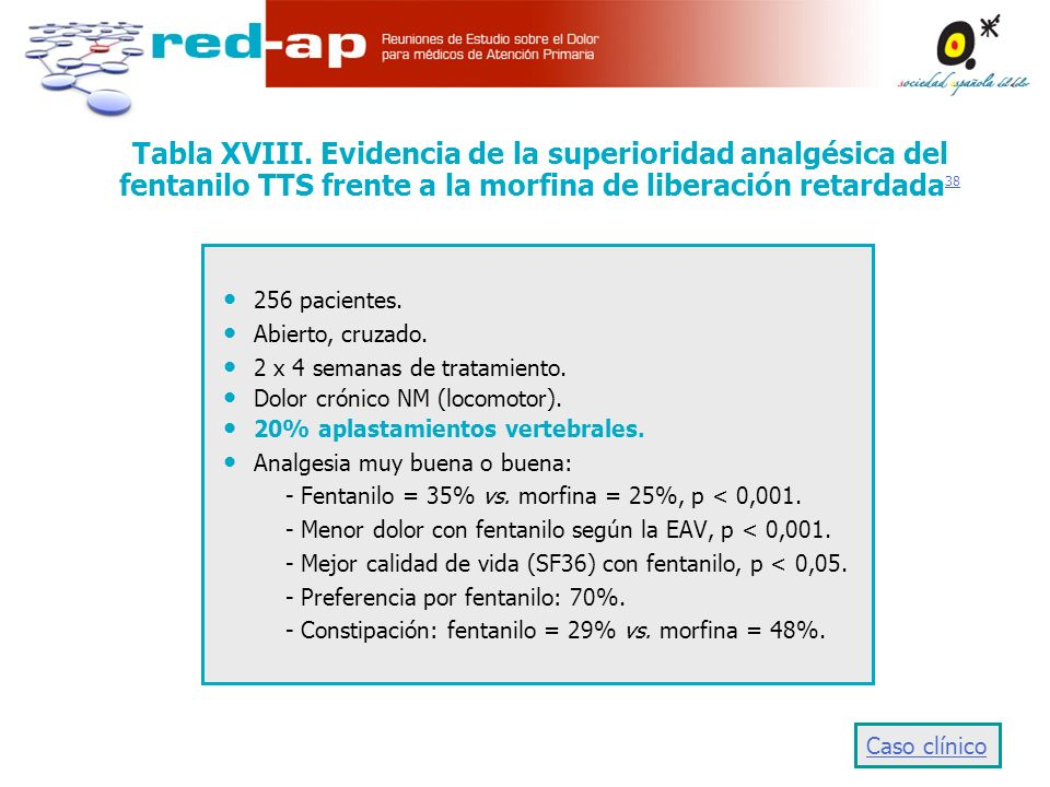 Tabla XVIII. Evidencia de la superioridad analgésica del fentanilo TTS frente a la morfina de liberación retardada38