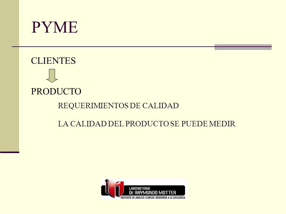 PYME CLIENTES PRODUCTO REQUERIMIENTOS DE CALIDAD