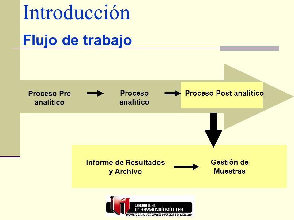 Proceso Post analítico Informe de Resultados y Archivo