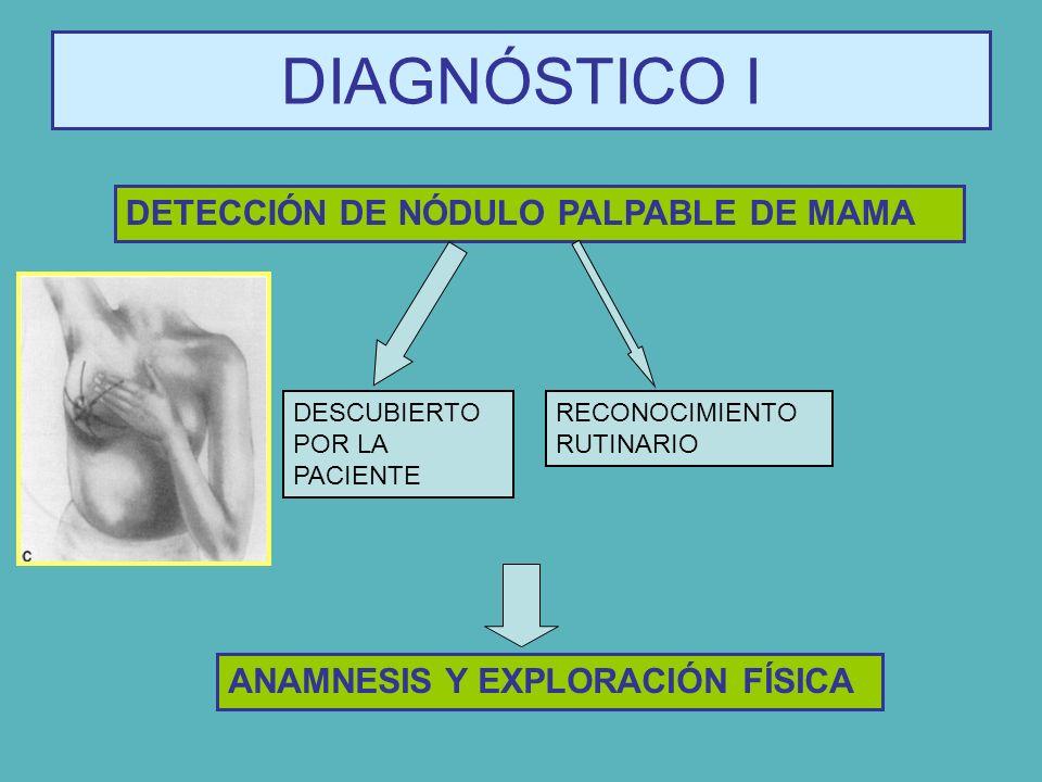 DIAGNÓSTICO I DETECCIÓN DE NÓDULO PALPABLE DE MAMA