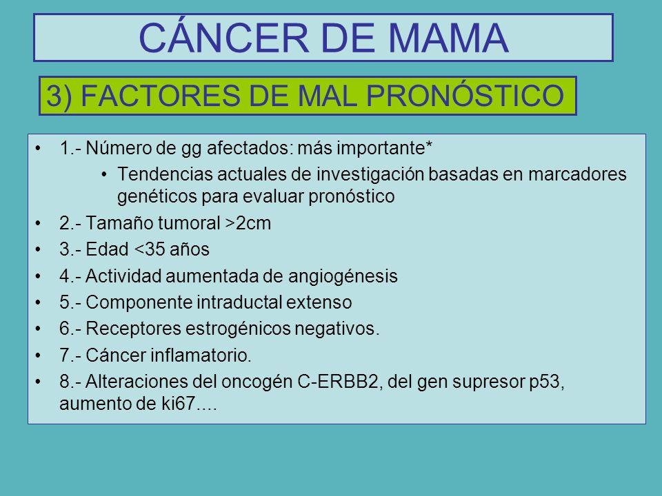 3) FACTORES DE MAL PRONÓSTICO
