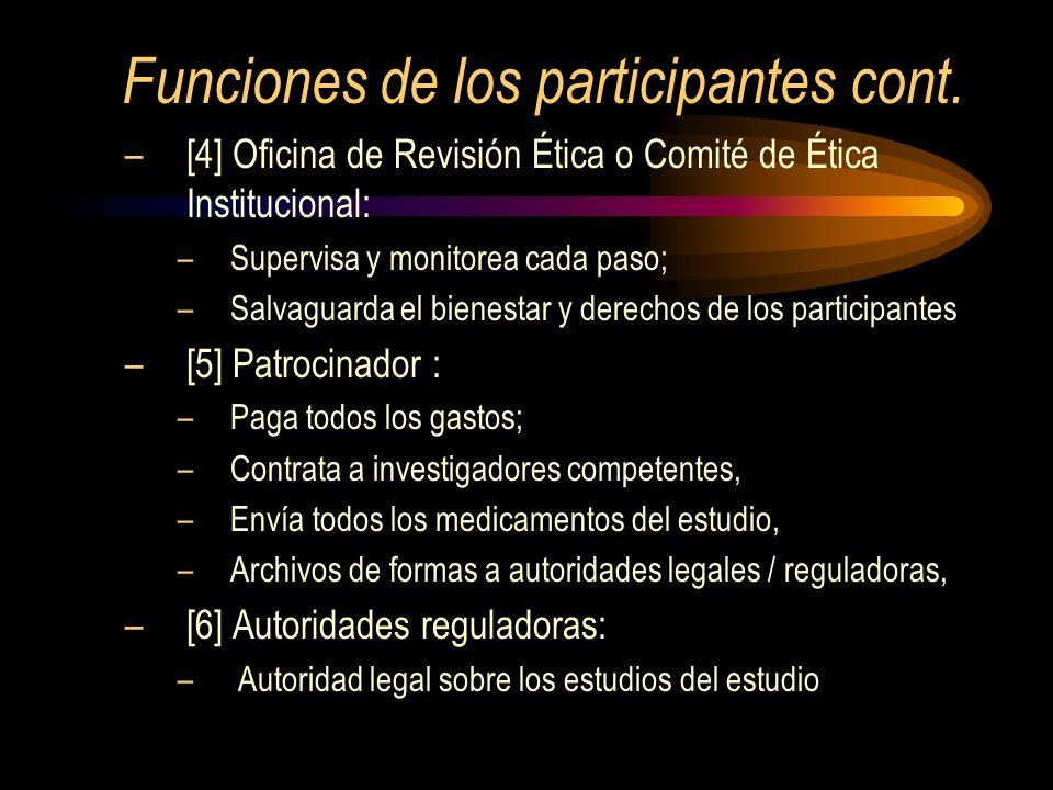 Funciones de los participantes cont.