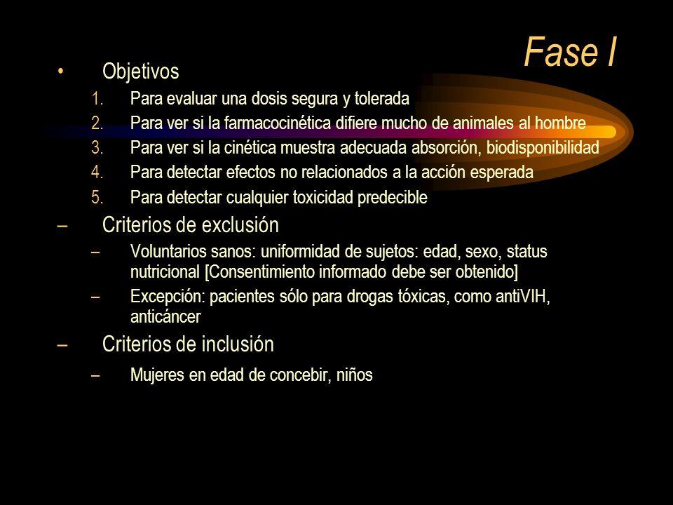 Fase I Objetivos Criterios de exclusión Criterios de inclusión