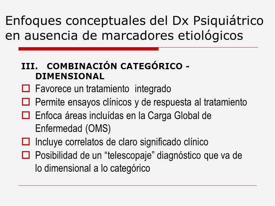 Enfoques conceptuales del Dx Psiquiátrico en ausencia de marcadores etiológicos