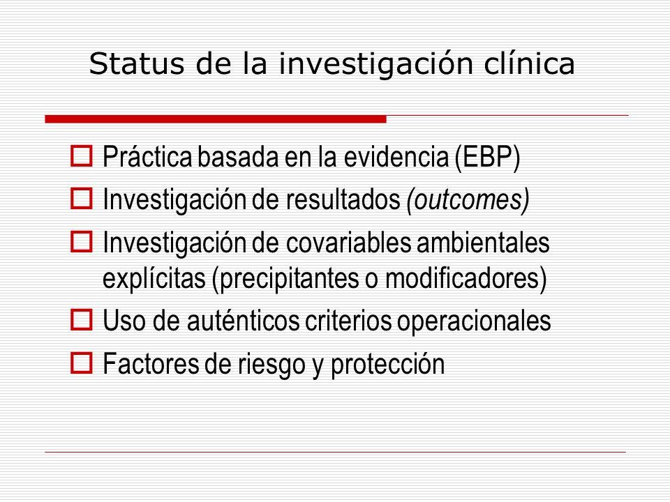 Status de la investigación clínica