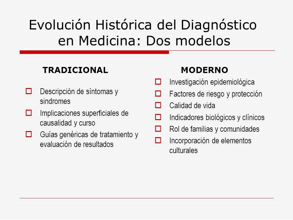 Evolución Histórica del Diagnóstico en Medicina: Dos modelos