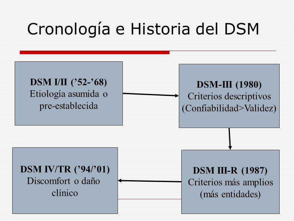 Cronología e Historia del DSM