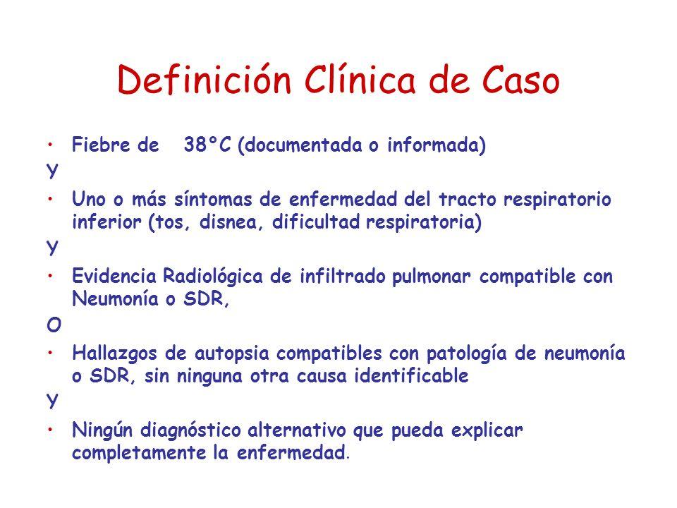 Definición Clínica de Caso