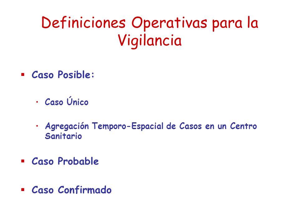 Definiciones Operativas para la Vigilancia