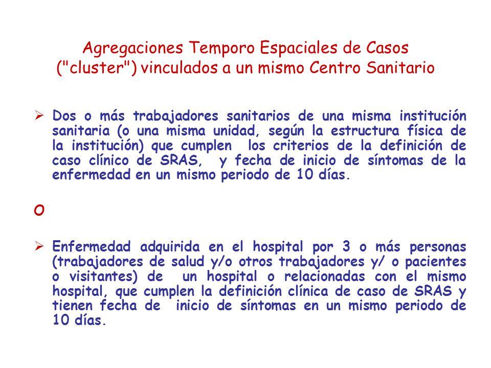Agregaciones Temporo Espaciales de Casos ( cluster ) vinculados a un mismo Centro Sanitario