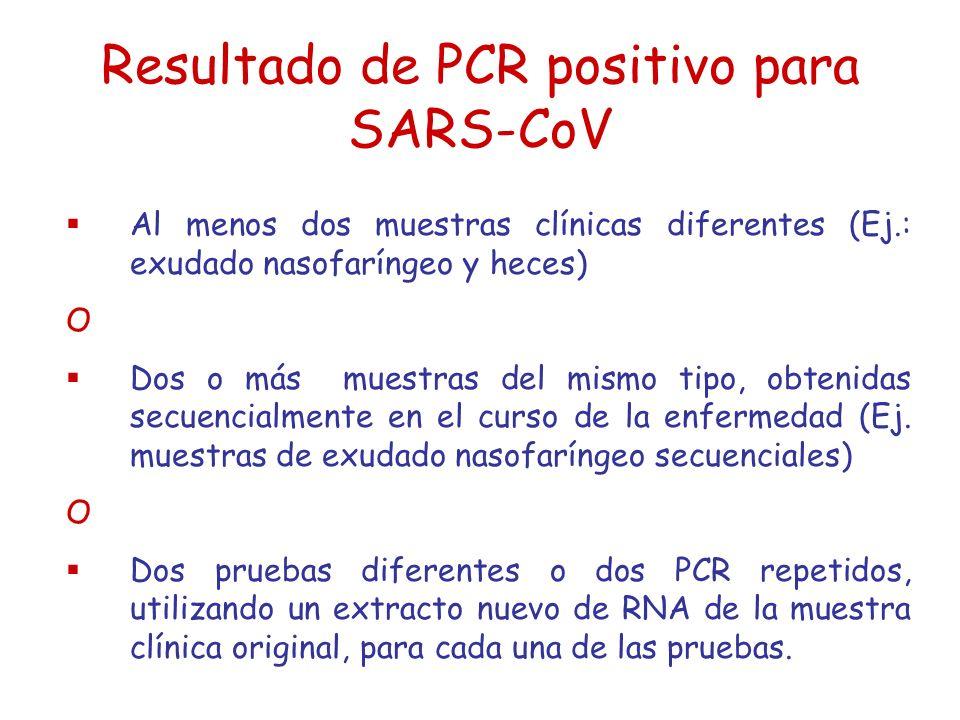 Resultado de PCR positivo para SARS‑CoV