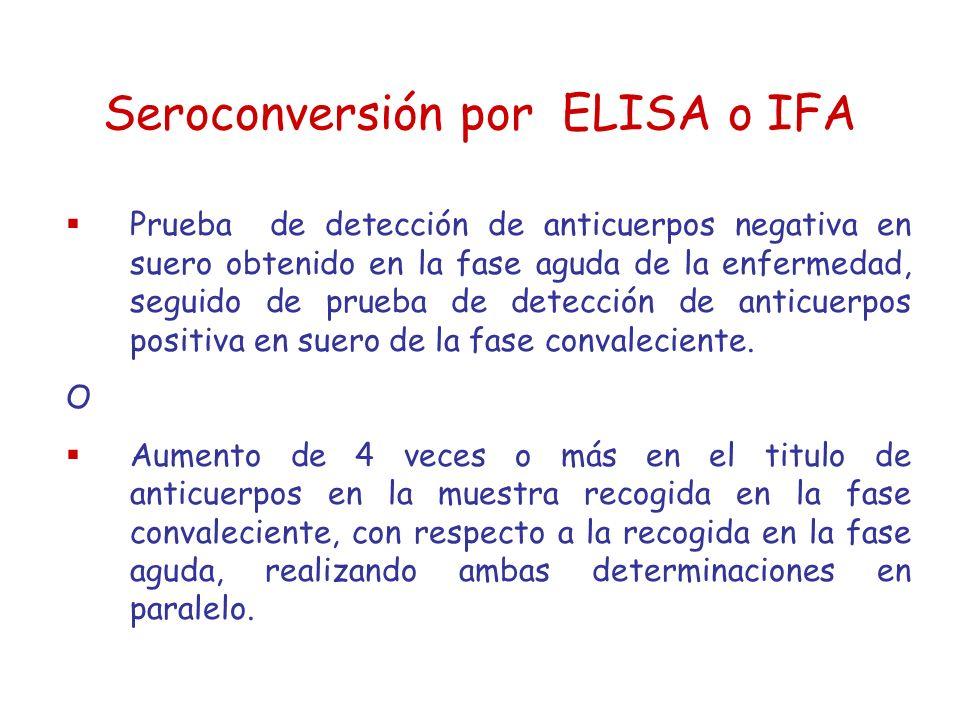 Seroconversión por ELISA o IFA