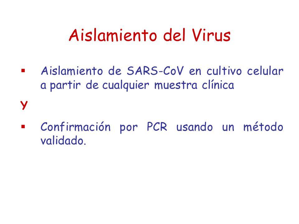 Aislamiento del Virus Aislamiento de SARS‑CoV en cultivo celular a partir de cualquier muestra clínica.