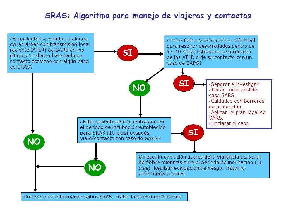 SRAS: Algoritmo para manejo de viajeros y contactos