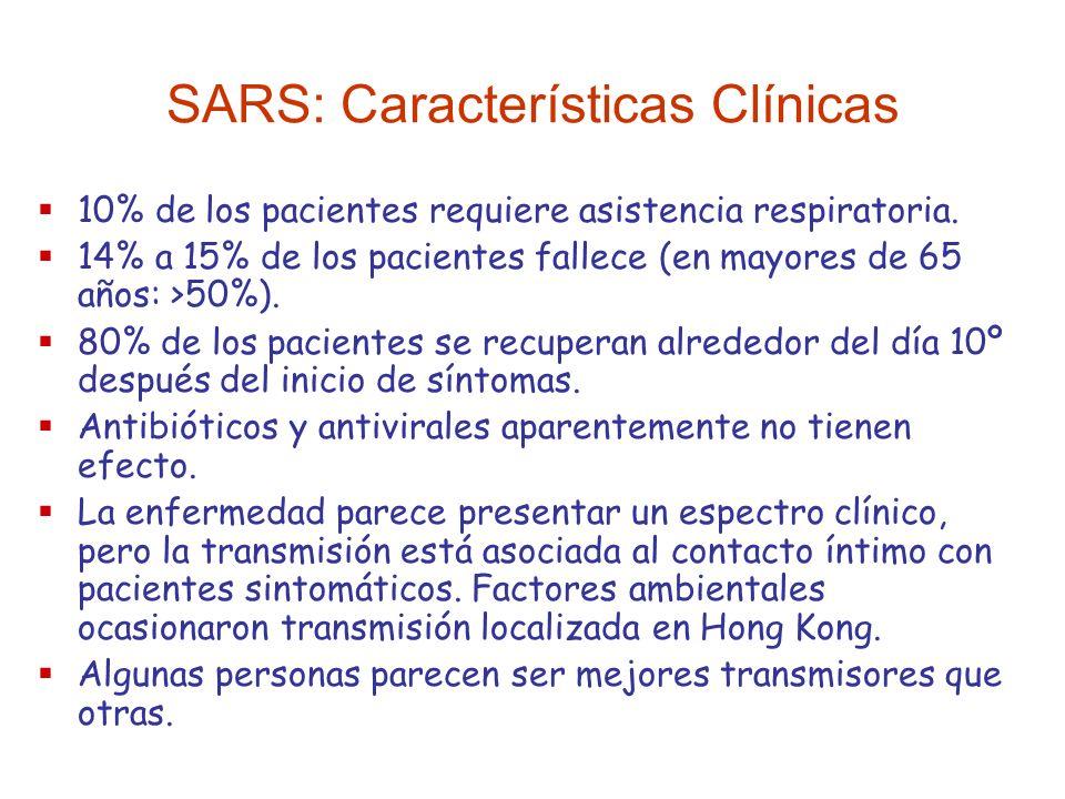 SARS: Características Clínicas