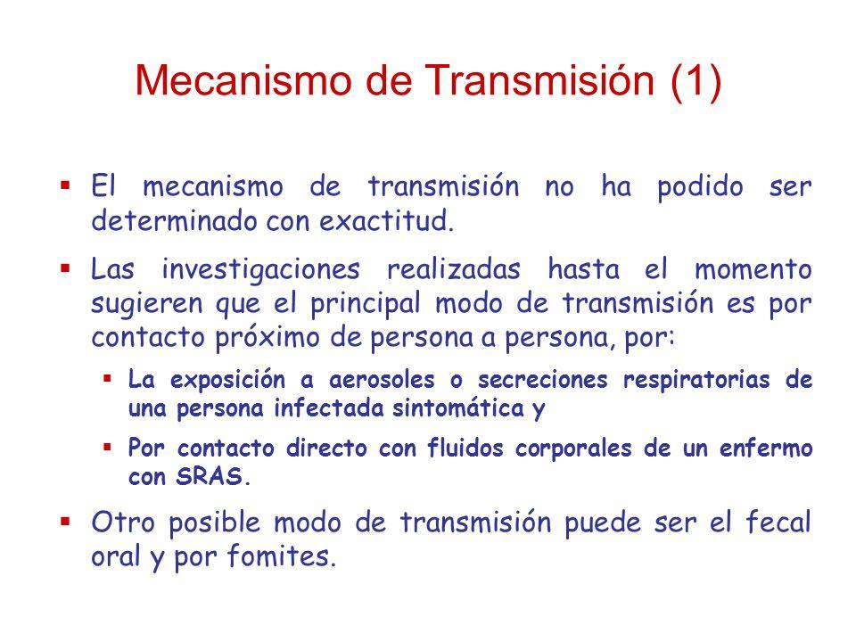 Mecanismo de Transmisión (1)