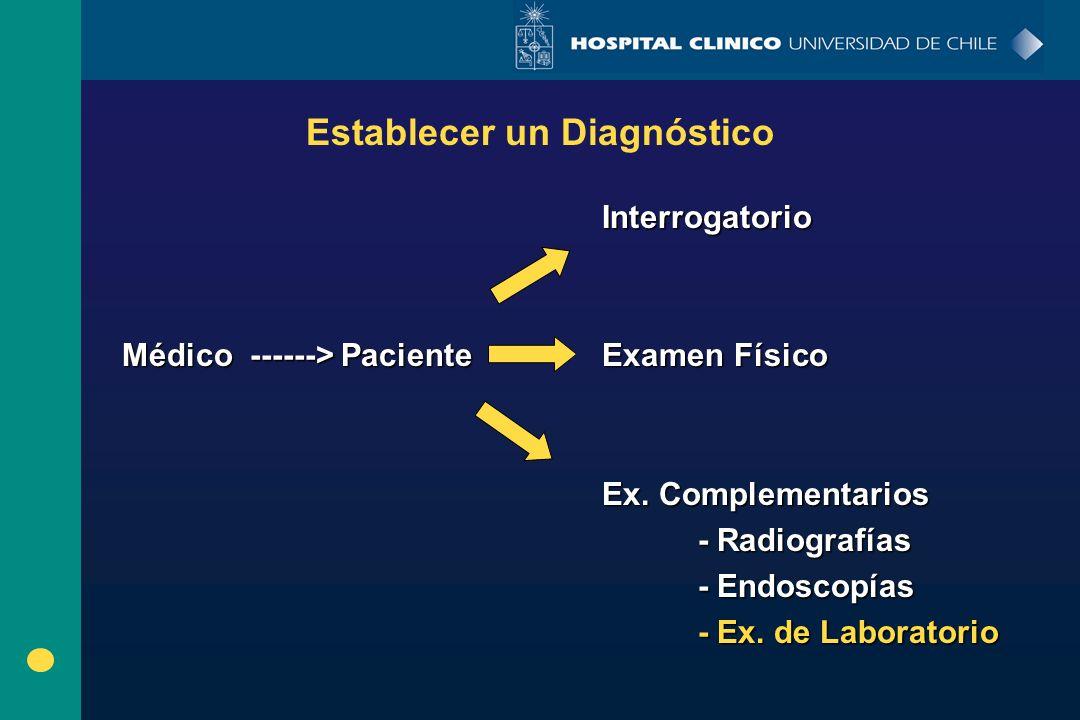 Establecer un Diagnóstico