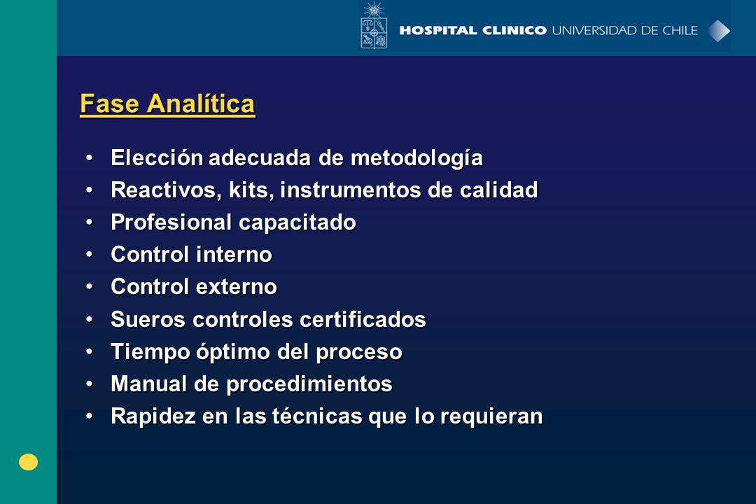 Fase Analítica Elección adecuada de metodología
