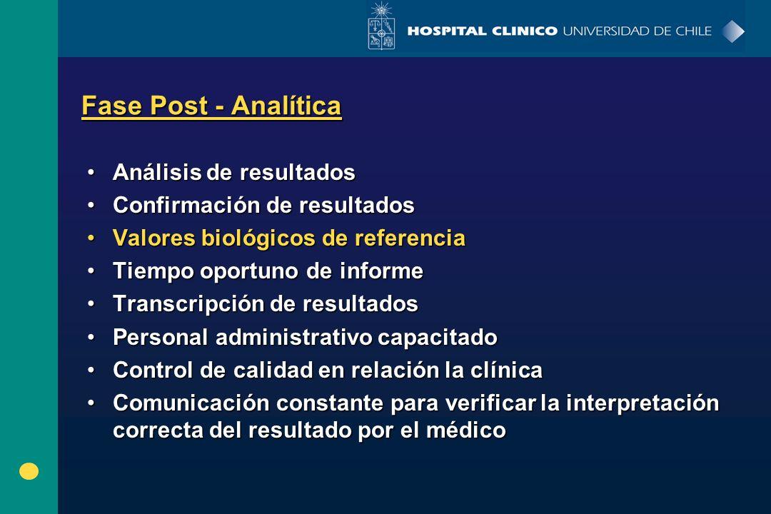 Fase Post - Analítica Análisis de resultados