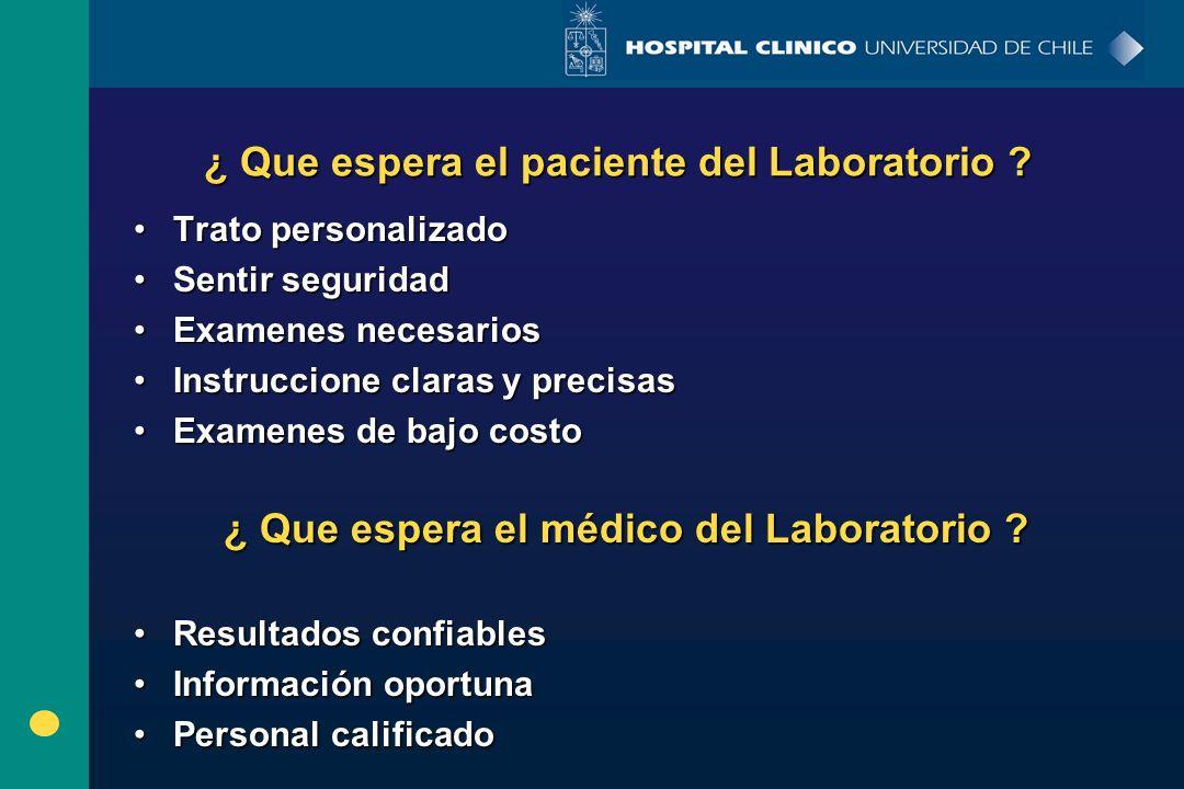 ¿ Que espera el paciente del Laboratorio