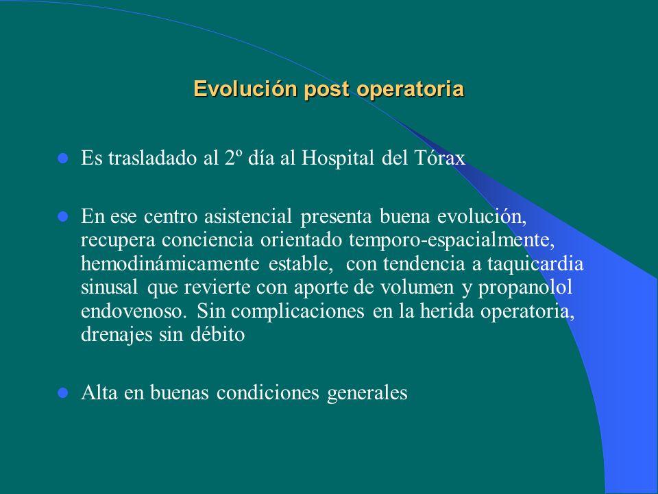 Evolución post operatoria