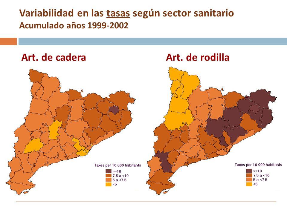 Variabilidad en las tasas según sector sanitario