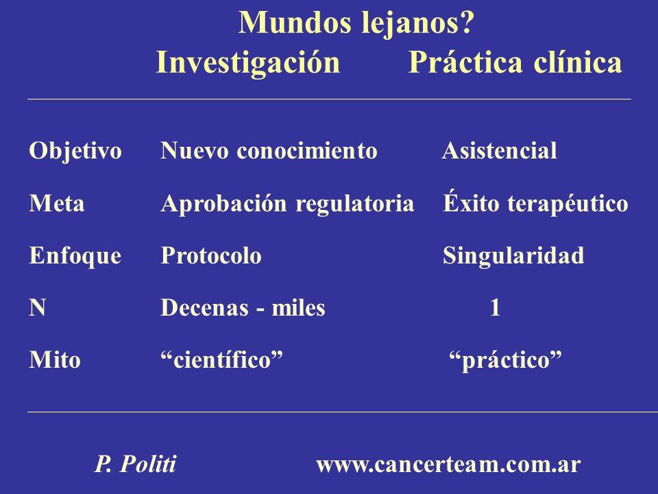 Mundos lejanos Investigación Práctica clínica