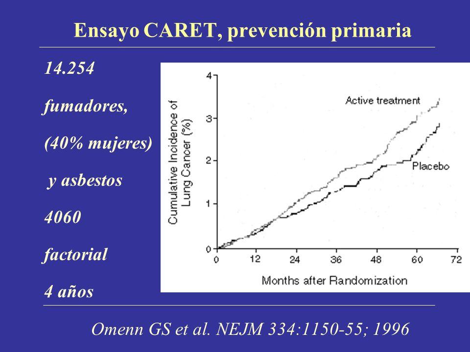 Ensayo CARET, prevención primaria