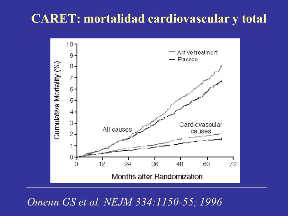 CARET: mortalidad cardiovascular y total